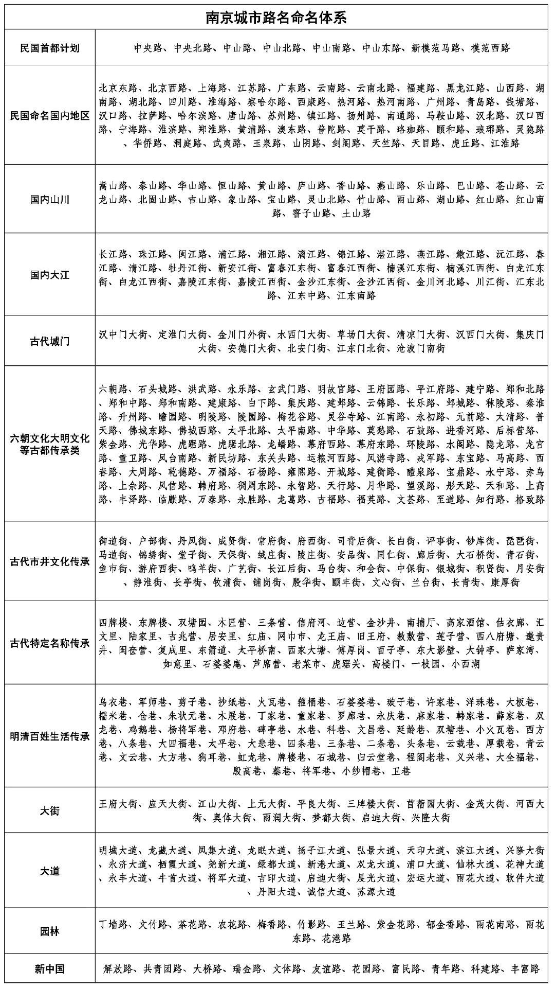 《北京东路的日子》十年之后再聚首,演唱十年荣耀版